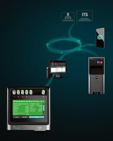 ASP ACCESS® テクノロジー